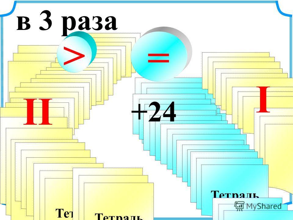 на 7км > на14км > пешком на лодке на машине xx+7 x+7+14 Весь путь 46 км Пешком х км На лодке х + 7 На машине х + 7 + 14 46 км