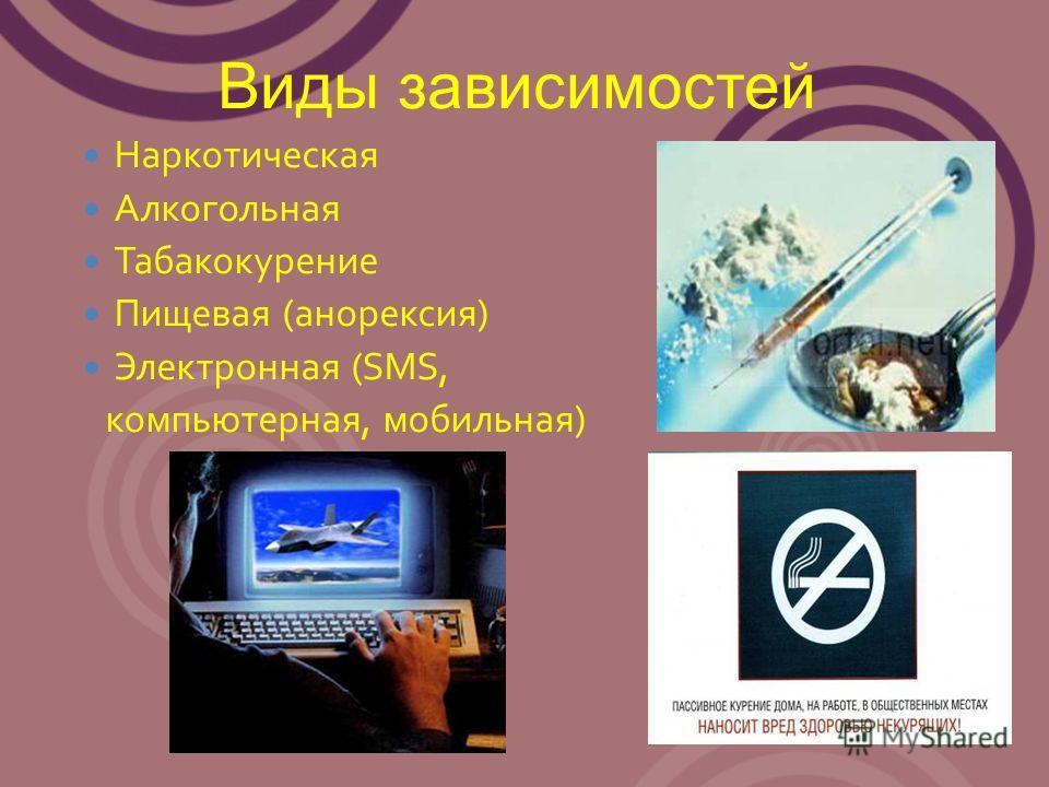 Виды зависимостей Наркотическая Алкогольная Табакокурение Пищевая (анорексия) Электронная (SMS, компьютерная, мобильная)