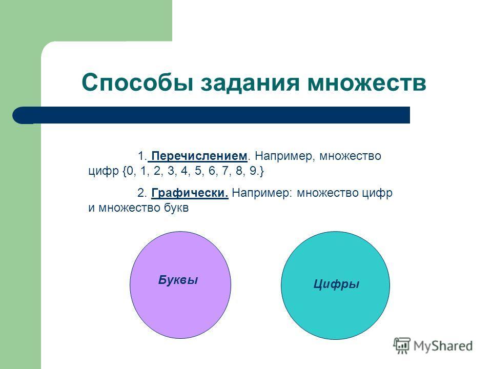 Способы задания множеств 1. Перечислением. Например, множество цифр {0, 1, 2, 3, 4, 5, 6, 7, 8, 9.} 2. Графически. Например: множество цифр и множество букв Буквы Цифры
