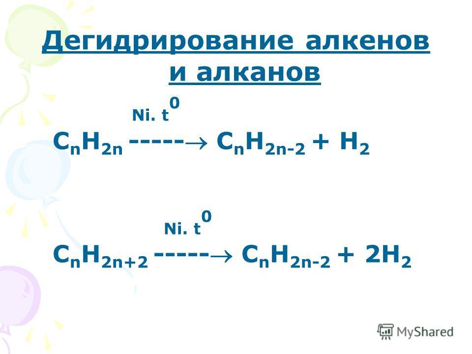 Дегидрирование алкенов и алканов Ni. t 0 C n H 2n ----- C n H 2n-2 + H 2 Ni. t 0 C n H 2n+2 ----- C n H 2n-2 + 2H 2