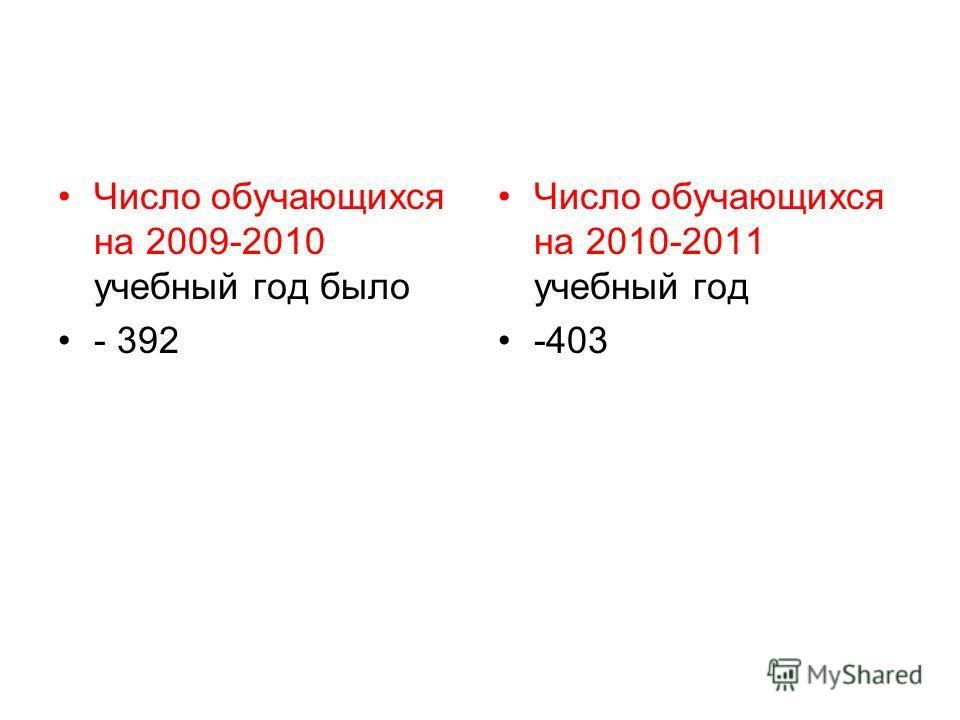Число обучающихся на 2009-2010 учебный год было - 392 Число обучающихся на 2010-2011 учебный год -403