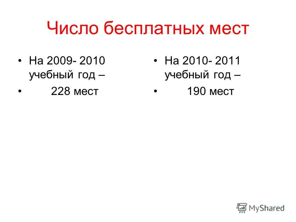 Число бесплатных мест На 2009- 2010 учебный год – 228 мест На 2010- 2011 учебный год – 190 мест