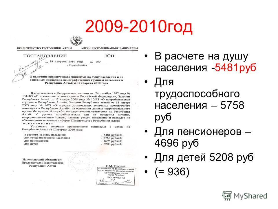 2009-2010год В расчете на душу населения -5481руб Для трудоспособного населения – 5758 руб Для пенсионеров – 4696 руб Для детей 5208 руб (= 936)