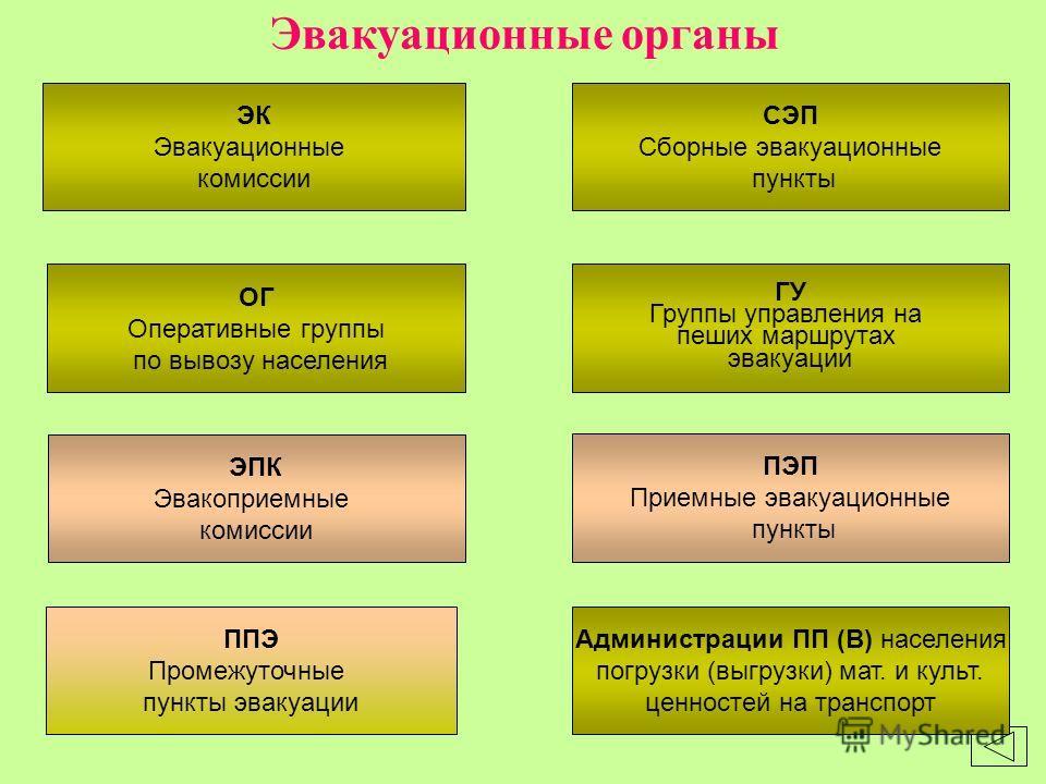 ЭК Эвакуационные комиссии