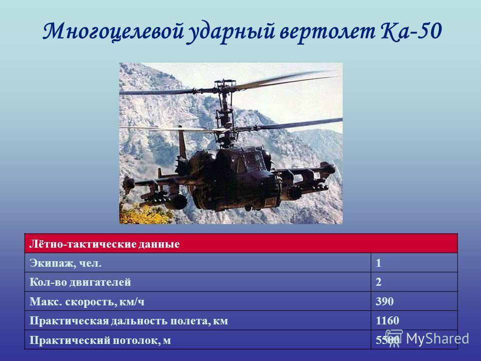 Лётно-тактические данные Экипаж, чел.1 Кол-во двигателей2 Макс. скорость, км/ч390 Практическая дальность полета, км1160 Практический потолок, м5500