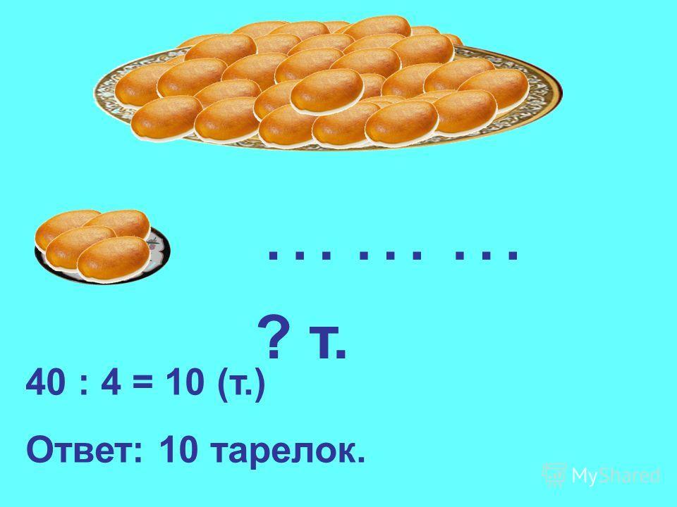… ? т. …… 40 : 4 = 10 (т.) Ответ: 10 тарелок.