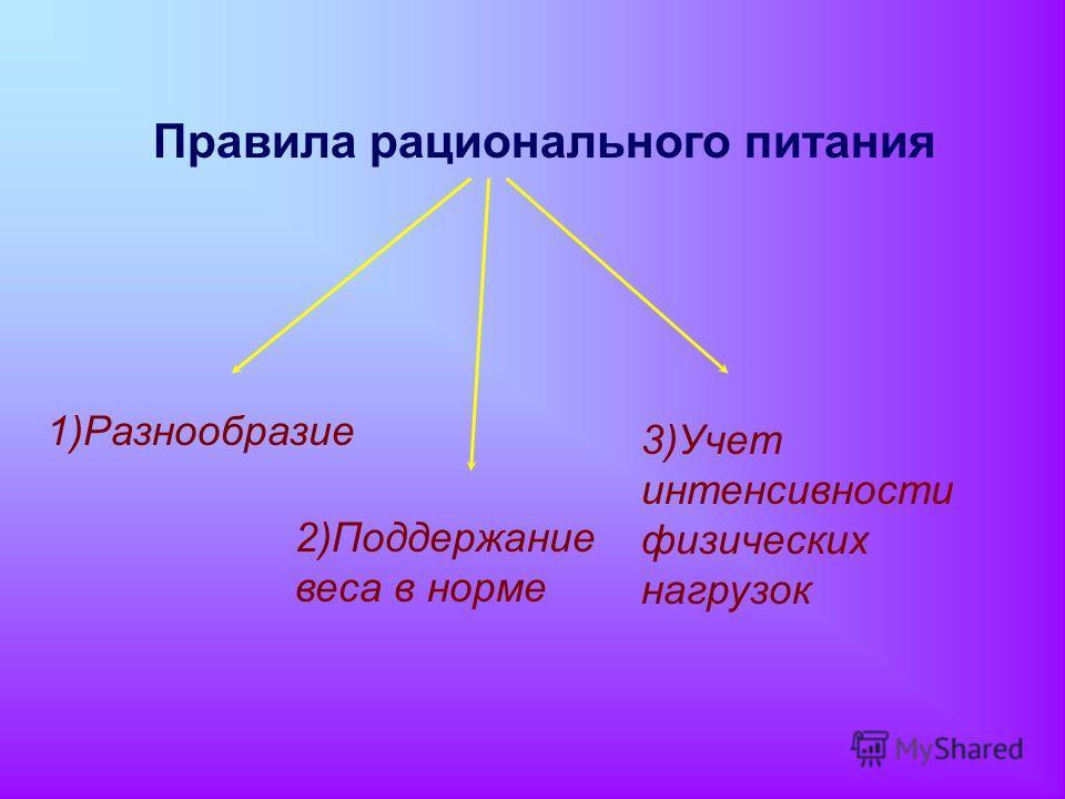 Правила рационального питания 1)Разнообразие 2)Поддержание веса в норме 3)Учет интенсивности физических нагрузок