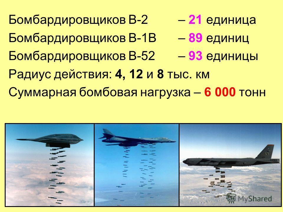 Бомбардировщиков В-2 – 21 единица Бомбардировщиков В-1В – 89 единиц Бомбардировщиков В-52– 93 единицы Радиус действия: 4, 12 и 8 тыс. км Суммарная бомбовая нагрузка – 6 000 тонн