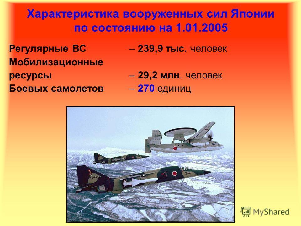 Характеристика вооруженных сил Японии по состоянию на 1.01.2005 Регулярные ВС – 239,9 тыс. человек Мобилизационные ресурсы – 29,2 млн. человек Боевых самолетов – 270 единиц