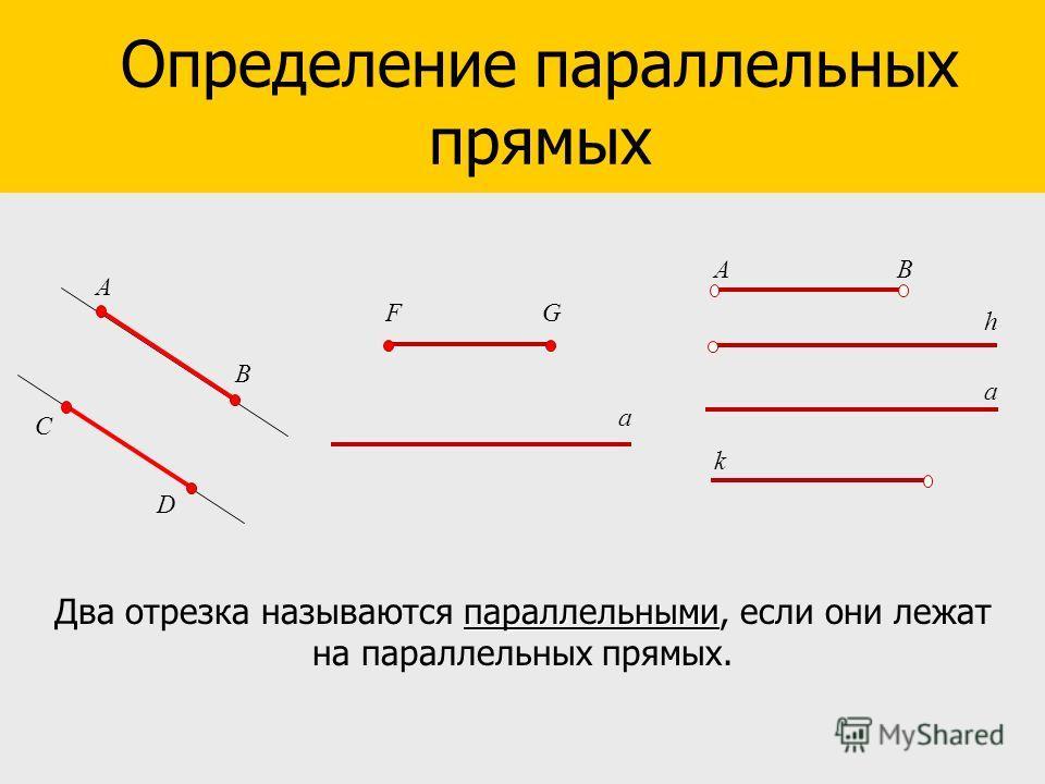 Определение параллельных прямых A B C D FG AB h a a k параллельными Два отрезка называются параллельными, если они лежат на параллельных прямых.