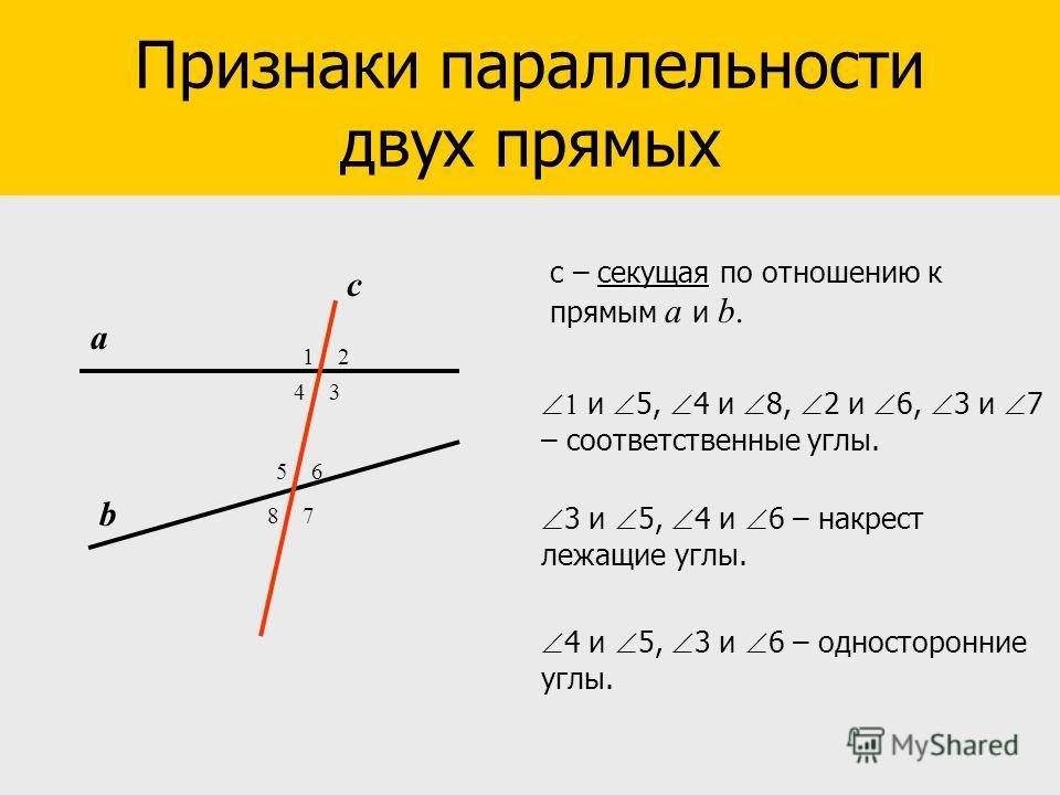 Признаки параллельности двух прямых c а b 12 34 56 78 секущая с – секущая по отношению к прямым а и b. и 5, 4 и 8, 2 и 6, 3 и 7 – соответственные углы. 3 и 5, 4 и 6 – накрест лежащие углы. 4 и 5, 3 и 6 – односторонние углы.