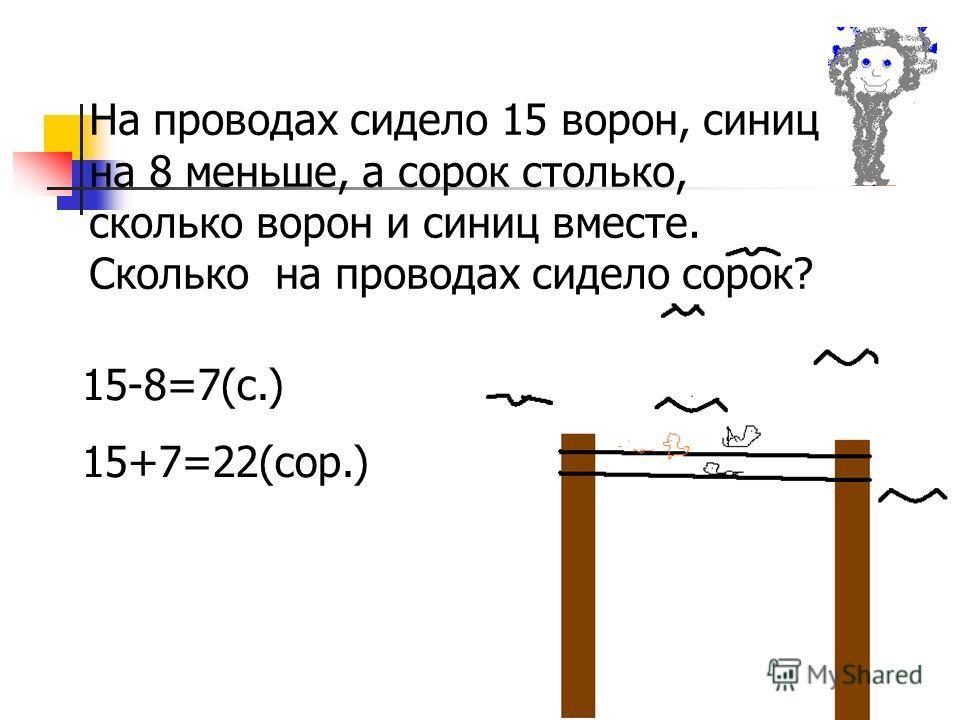 На проводах сидело 15 ворон, синиц на 8 меньше, а сорок столько, сколько ворон и синиц вместе. Сколько на проводах сидело сорок? 15-8=7(с.) 15+7=22(сор.)