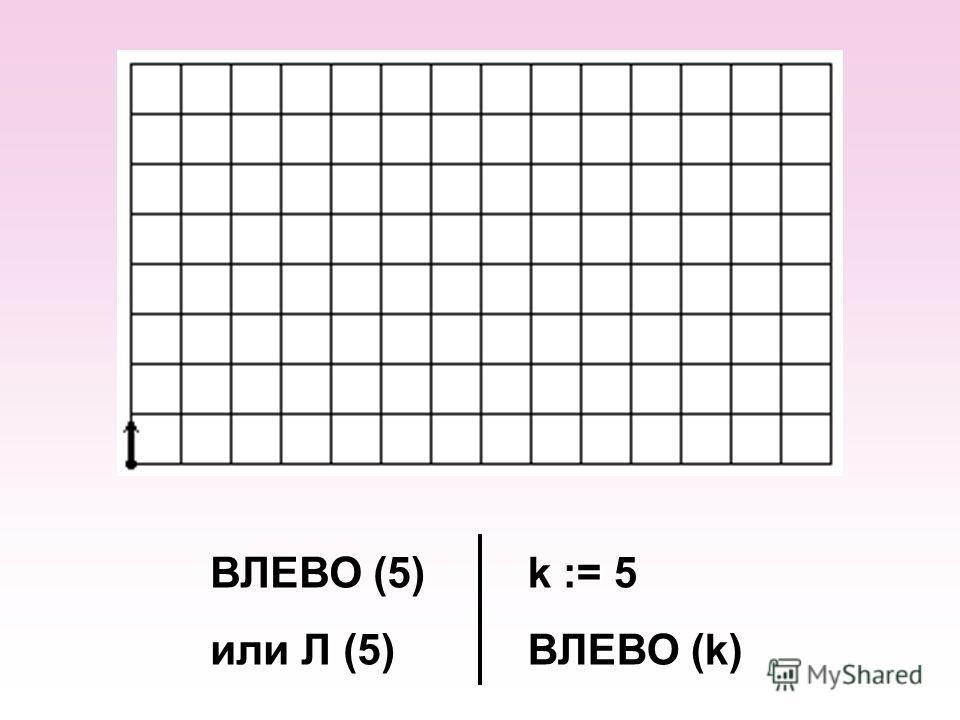 ВЛЕВО (5) или Л (5) k := 5 ВЛЕВО (k)