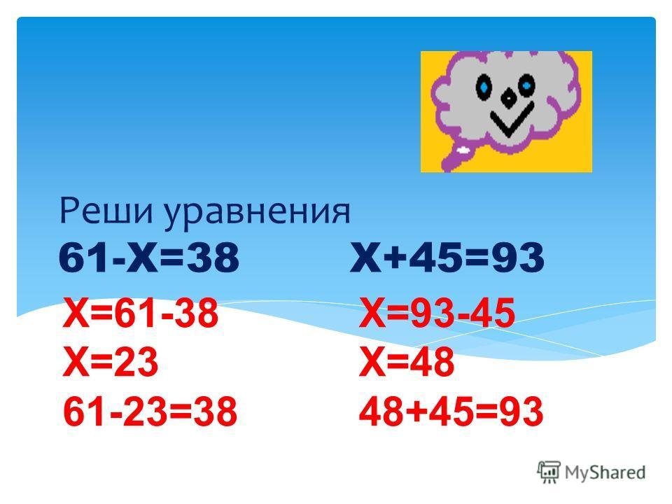 Реши уравнения 61-Х=38 Х+45=93 Х=61-38 Х=23 61-23=38 Х=93-45 Х=48 48+45=93