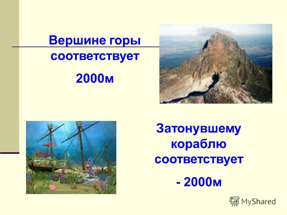 Затонувшему кораблю соответствует - 2000м Вершине горы соответствует 2000м