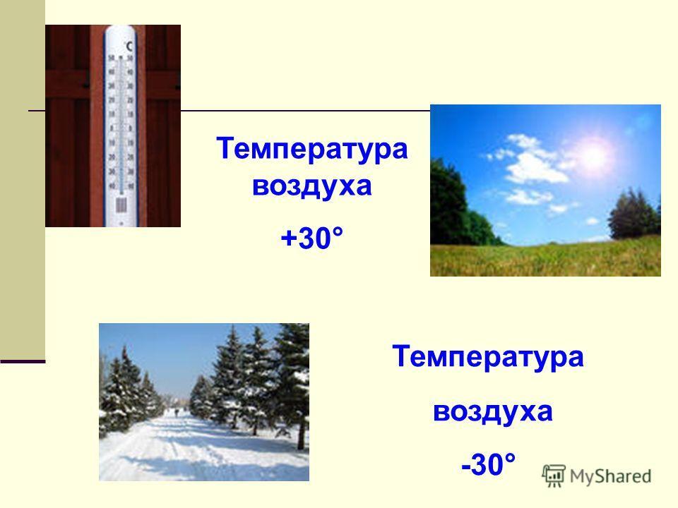 Температура воздуха +30° Температура воздуха -30°