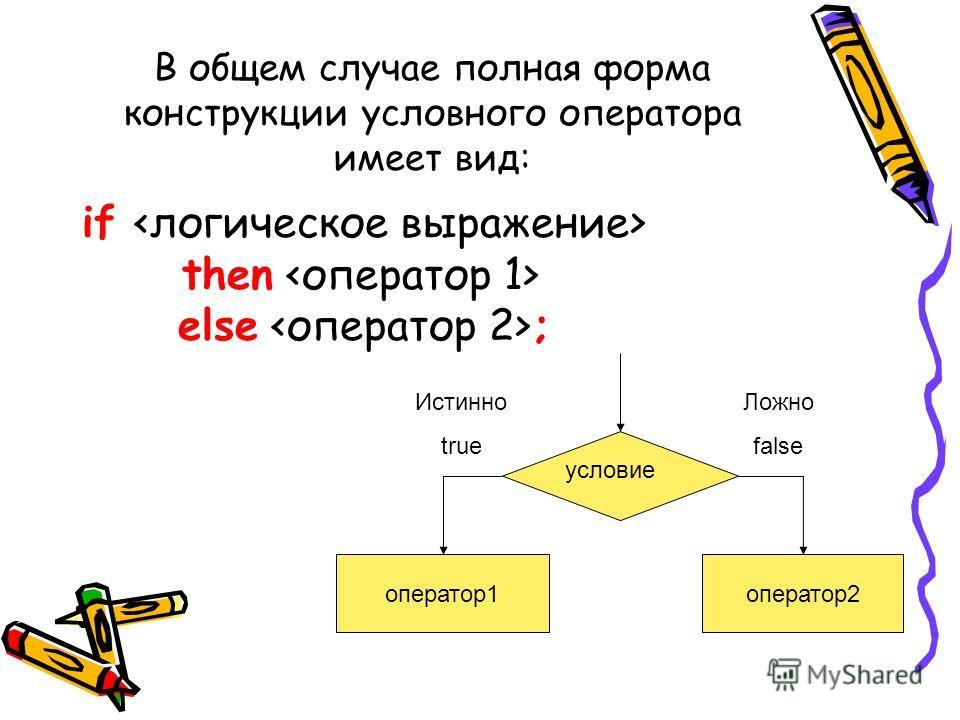 В общем случае полная форма конструкции условного оператора имеет вид: if then else ; оператор1оператор2 условие Истинно true Ложно false