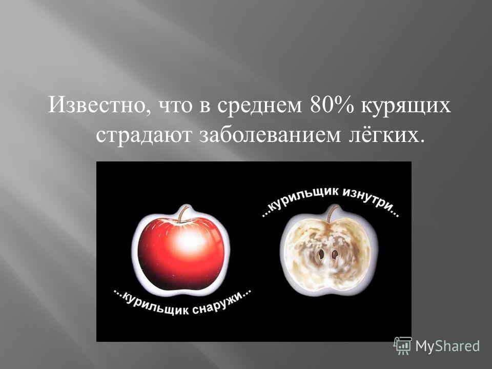 Известно, что в среднем 80% курящих страдают заболеванием лёгких.