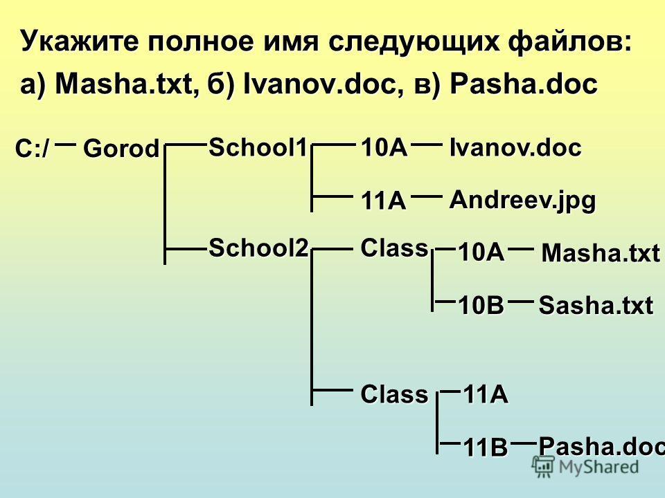 Укажите полное имя следующих файлов: a) Masha.txt, б) Ivanov.doc, в) Pasha.doc С:/GorodSchool110AIvanov.doc11A Andreev.jpg School2Class Class 10A 10B 11A 11B Masha.txt Sasha.txt Pasha.doc