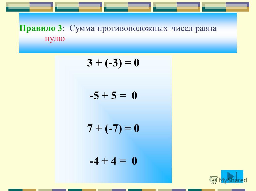 Правило 3: Сумма противоположных чисел равна нулю 3 + (-3) = 0 -5 + 5 = 0 7 + (-7) = 0 -4 + 4 = 0