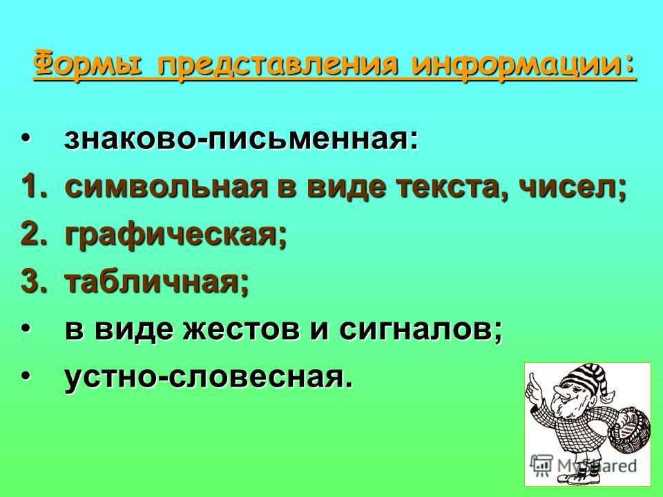 Формы представления информации: знаково-письменная:знаково-письменная: 1.символьная в виде текста, чисел; 2.графическая; 3.табличная; в виде жестов и сигналов;в виде жестов и сигналов; устно-словесная.устно-словесная.