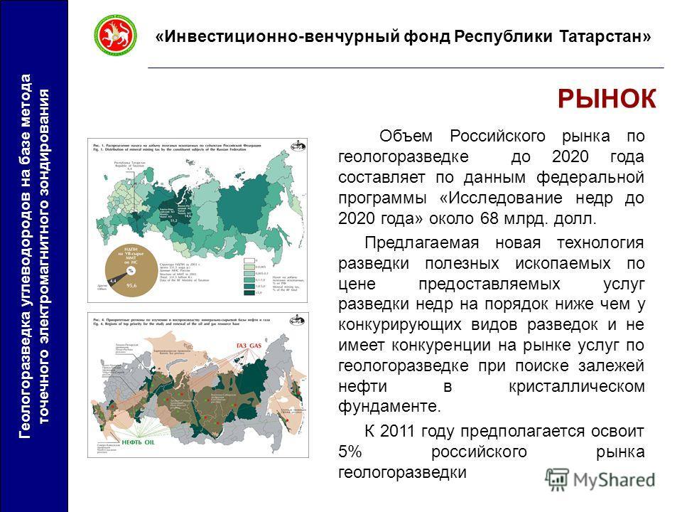 Геологоразведка углеводородов на базе метода точечного электромагнитного зондирования «Инвестиционно-венчурный фонд Республики Татарстан» Объем Российского рынка по геологоразведке до 2020 года составляет по данным федеральной программы «Исследование