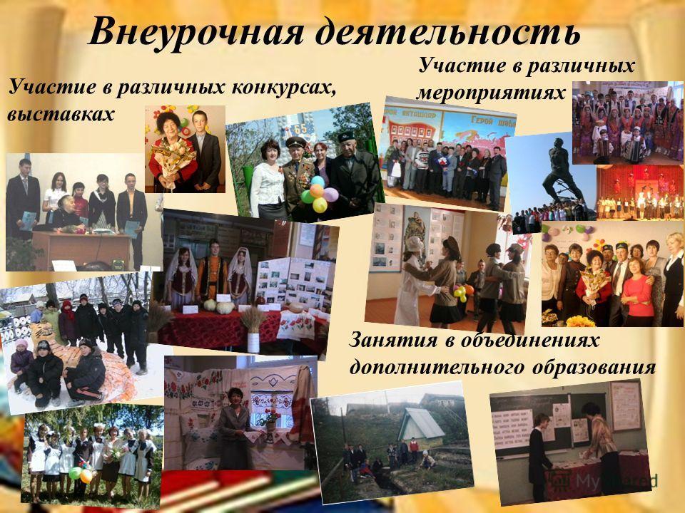 Участие в различных конкурсах, выставках Внеурочная деятельность Участие в различных мероприятиях Занятия в объединениях дополнительного образования