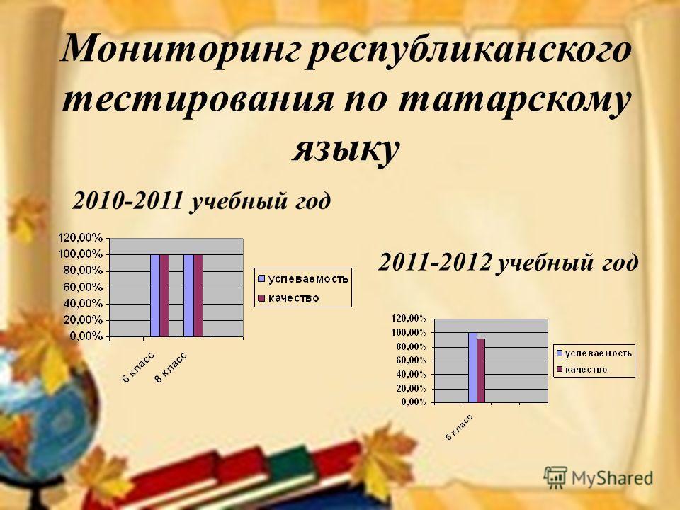Мониторинг республиканского тестирования по татарскому языку 2011-2012 учебный год