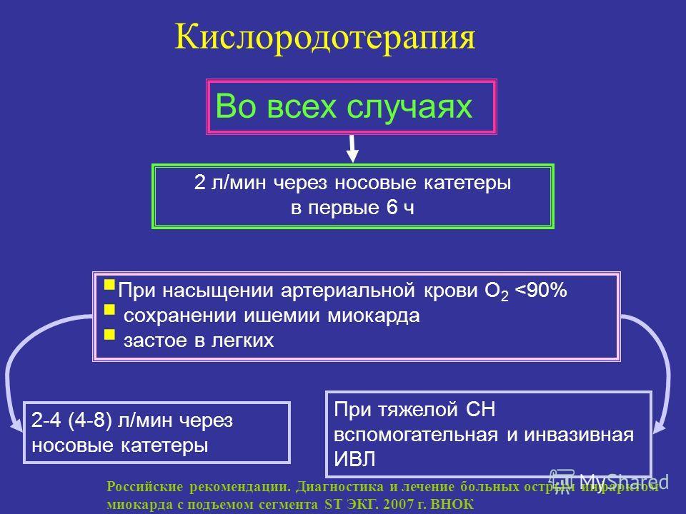 Кислородотерапия При насыщении артериальной крови O 2
