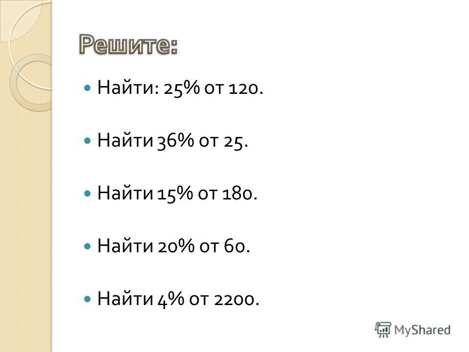 Найти : 25% от 120. Найти 36% от 25. Найти 15% от 180. Найти 20% от 60. Найти 4% от 2200.