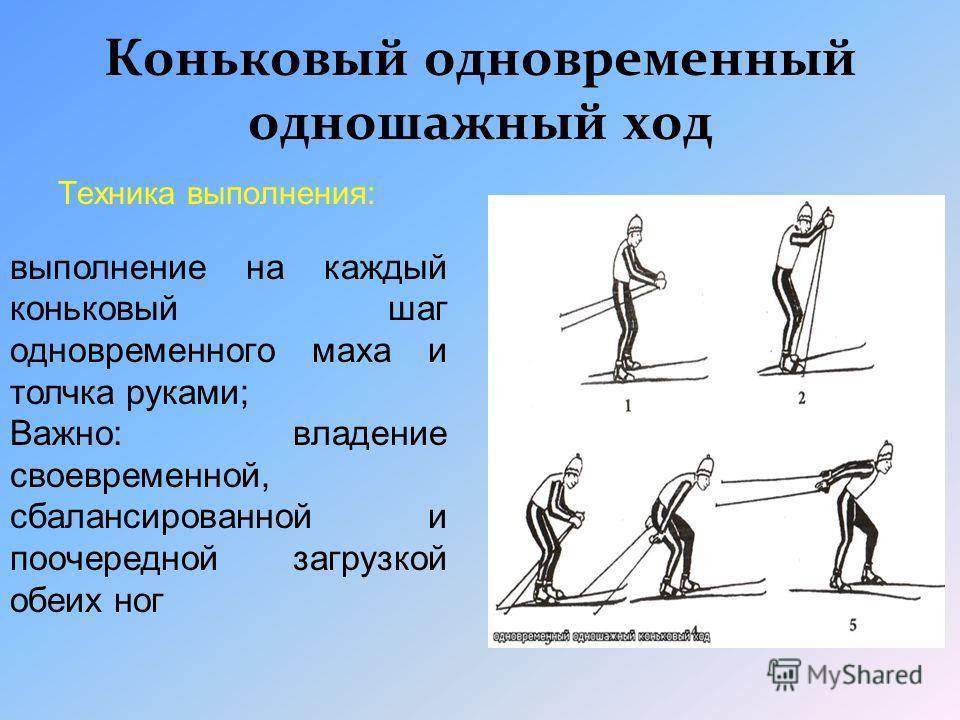 Коньковый одновременный двухшажный ход Техника выполнения: в цикл хода включаются два коньковых шага и одновременное отталкивание палками. Важно: расположение обеих лыж в течение всех двигательных действий под углом к направлению движения