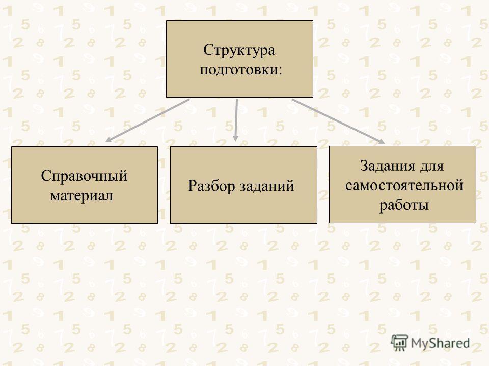 Структура подготовки: Разбор заданий Задания для самостоятельной работы Разбор заданий Справочный материал