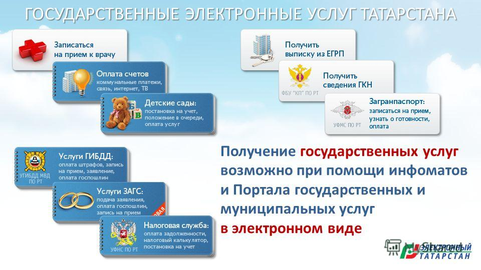 2 Получение государственных услуг возможно при помощи инфоматов и Портала государственных и муниципальных услуг в электронном виде ГОСУДАРСТВЕННЫЕ ЭЛЕКТРОННЫЕ УСЛУГ ТАТАРСТАНА