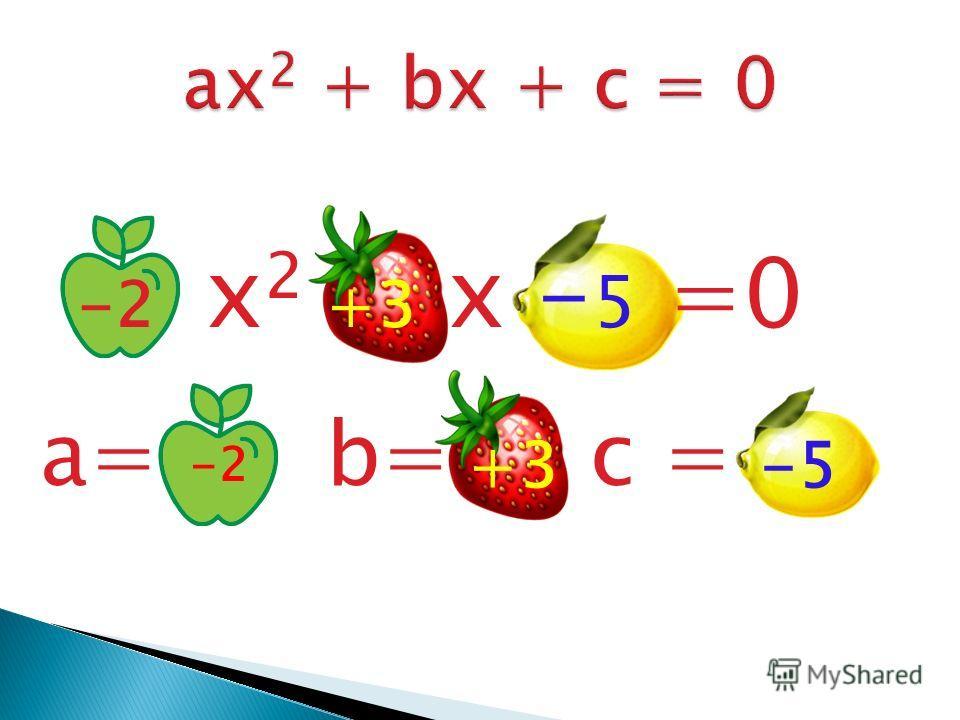 -2 x 2 +3 x - 5 =0 a= b= c = -2 +3-5