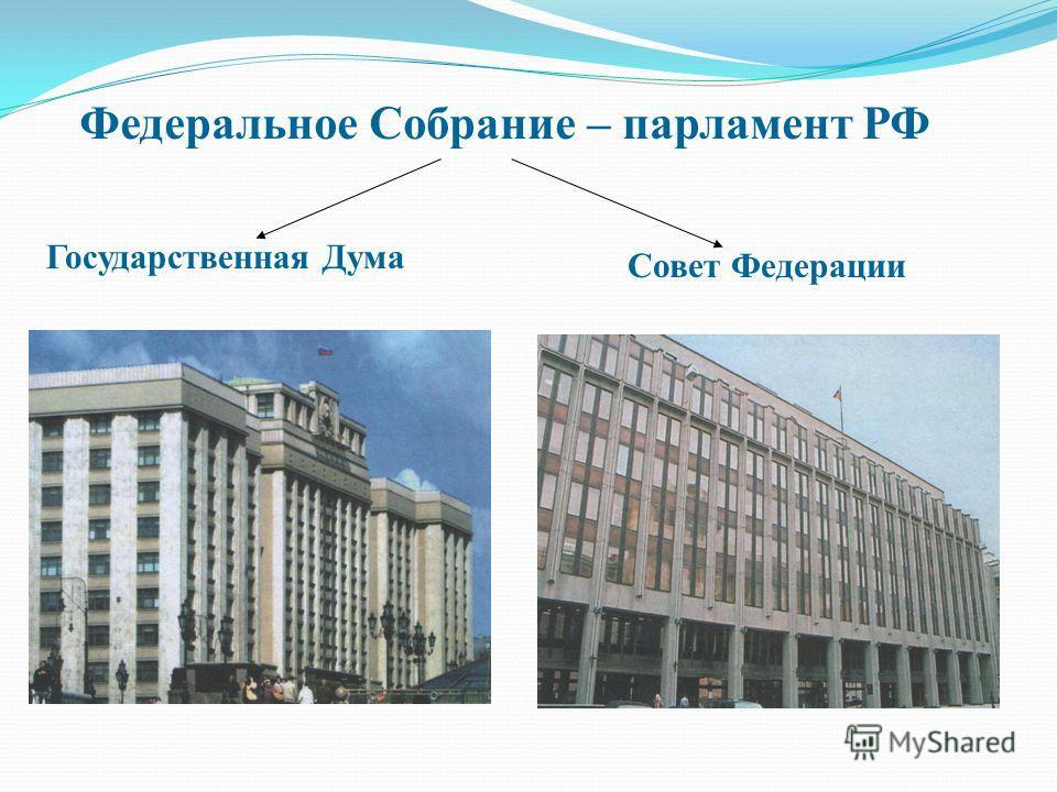 Федеральное Собрание – парламент РФ Государственная Дума Совет Федерации
