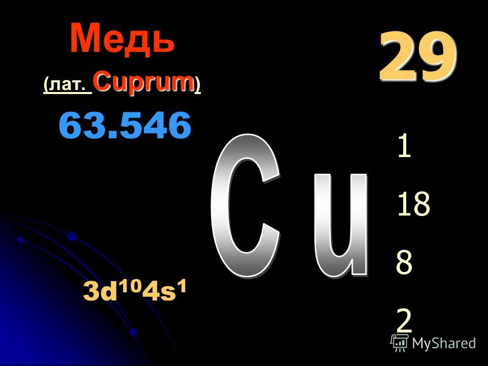 29 Cuprum Медь (лат. Cuprum ) (лат. ) 1 18 8 2 63.546 3d 10 4s 1