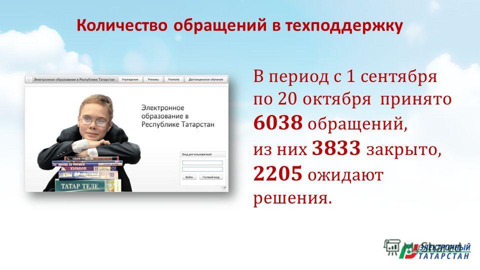 Количество обращений в техподдержку В период с 1 сентября по 20 октября принято 6038 обращений, из них 3833 закрыто, 2205 ожидают решения.