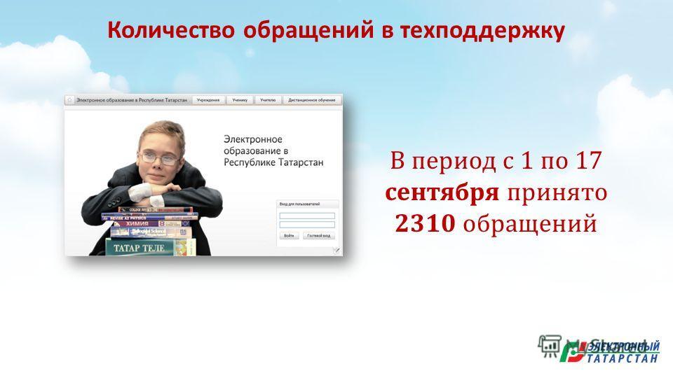 Количество обращений в техподдержку В период с 1 по 17 сентября принято 2310 обращений