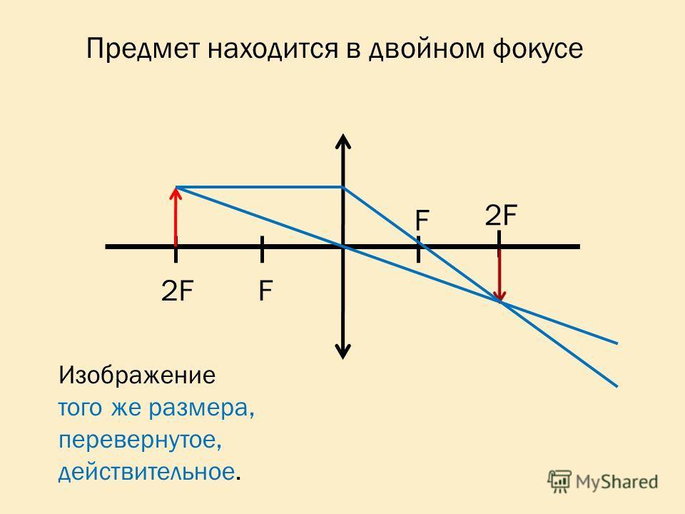 2F F F Изображение того же размера, перевернутое, действительное. Предмет находится в двойном фокусе