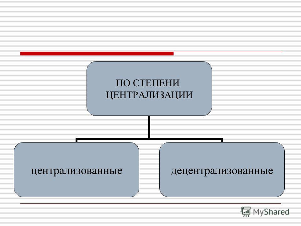ПО СТЕПЕНИ ЦЕНТРАЛИЗАЦИИ централизованныедецентрализованные