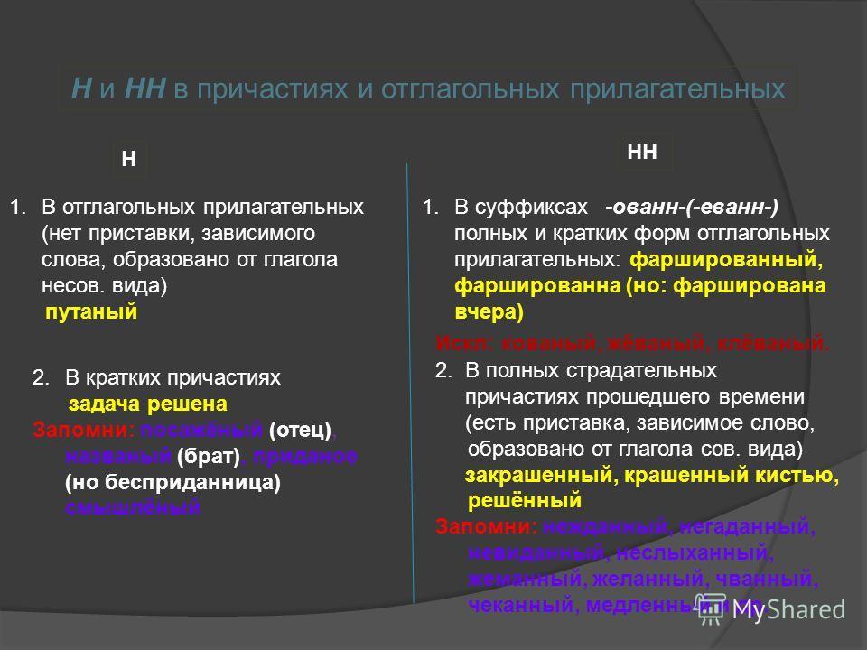 Н и НН в причастиях и отглагольных прилагательных Н НН 1.В суффиксах -ованн-(-еванн-) полных и кратких форм отглагольных прилагательных: фаршированный, фаршированна (но: фарширована вчера) 2. В полных страдательных причастиях прошедшего времени (есть