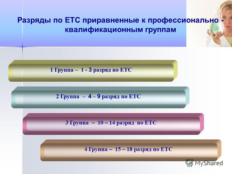 3 Группа – 10 – 14 разряд по ЕТС 4 Группа – 15 – 18 разряд по ЕТС Разряды по ЕТС приравненные к профессионально - квалификационным группам