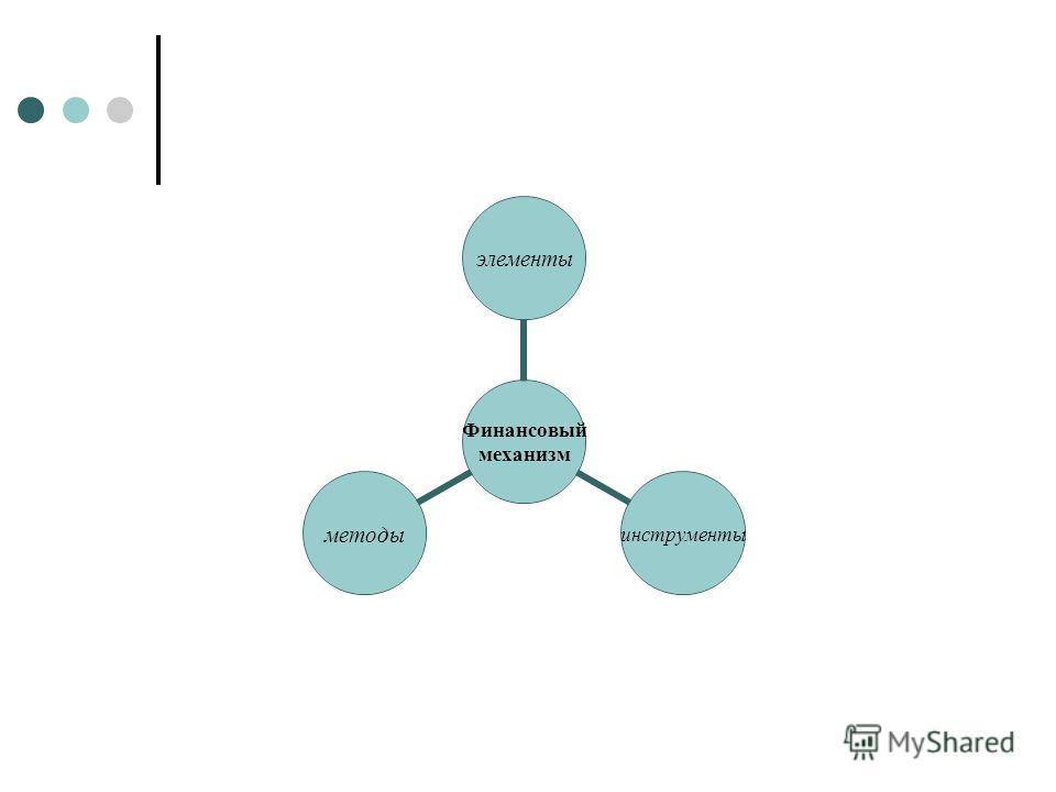 Финансовый механизм элементыинструментыметоды