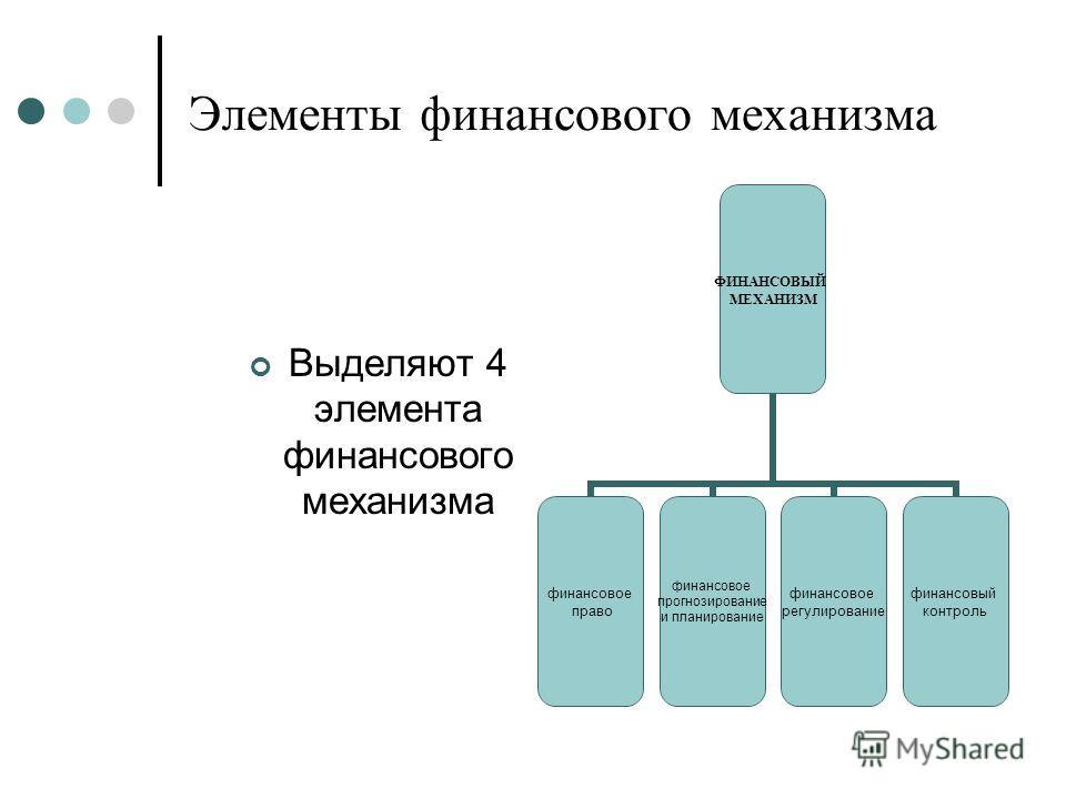 Элементы финансового механизма