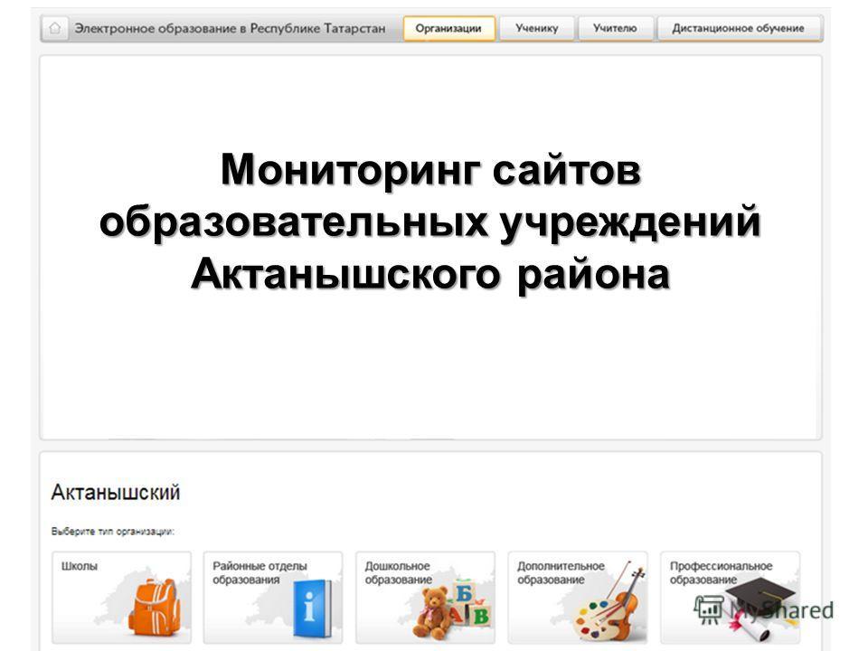 Мониторинг сайтов образовательных учреждений Актанышского района