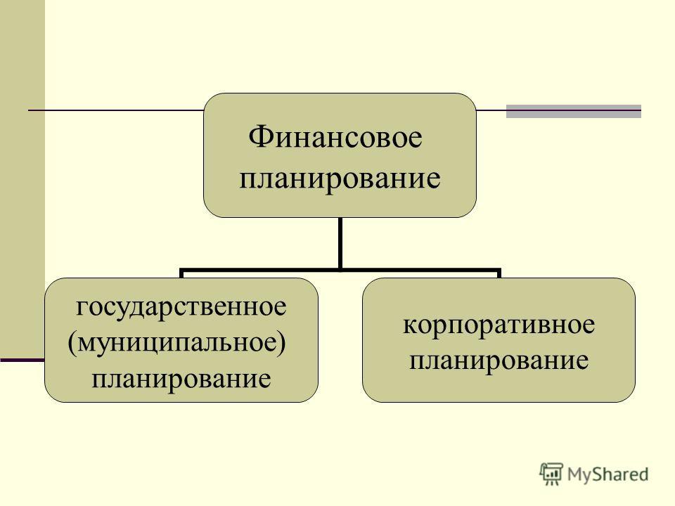 Финансовое планирование государственное (муниципальное) планирование корпоративное планирование