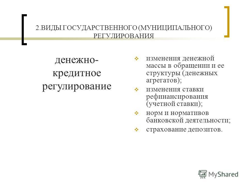2.ВИДЫ ГОСУДАРСТВЕННОГО (МУНИЦИПАЛЬНОГО) РЕГУЛИРОВАНИЯ денежно- кредитное регулирование изменения денежной массы в обращении и ее структуры (денежных агрегатов); изменения ставки рефинансирования (учетной ставки); норм и нормативов банковской деятель