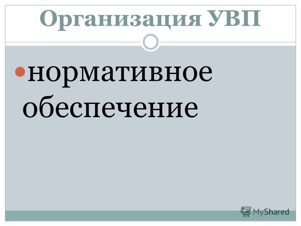 Организация УВП нормативное обеспечение