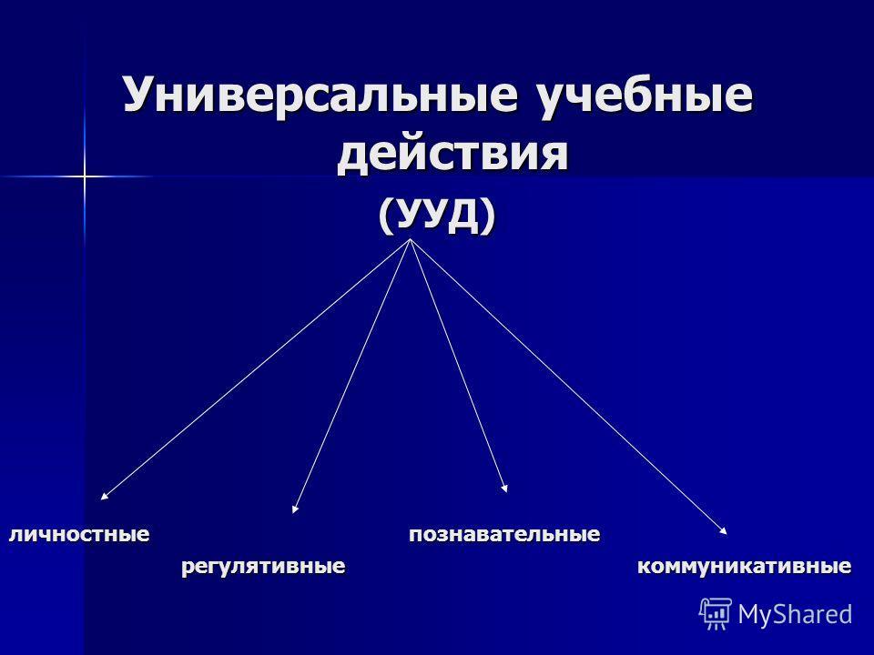 Универсальные учебные действия (УУД) личностные познавательные регулятивные коммуникативные регулятивные коммуникативные