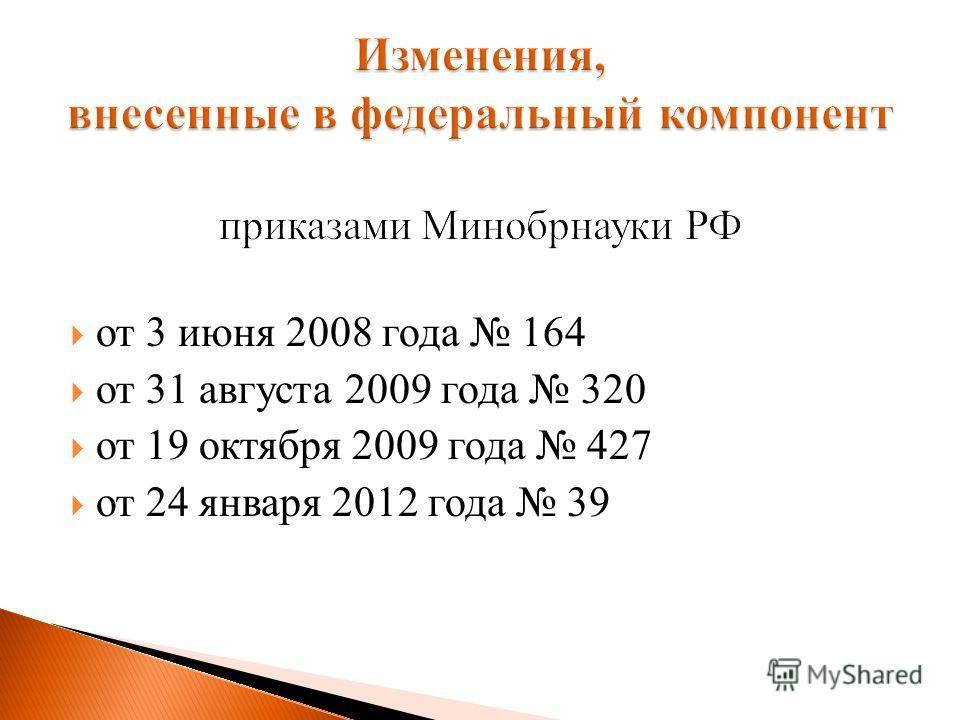 от 3 июня 2008 года 164 от 31 августа 2009 года 320 от 19 октября 2009 года 427 от 24 января 2012 года 39